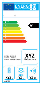 Energieeffizienzlabel der EU