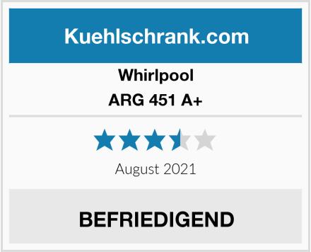 Whirlpool ARG 451 A+ Test